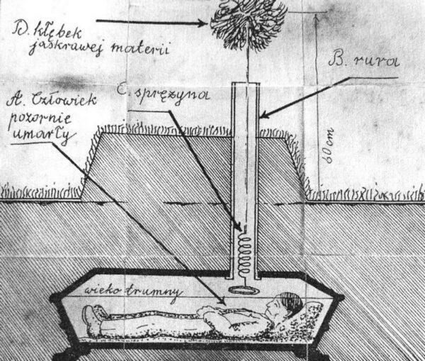 Projekt trumny ratunkowej z 1892 według Wojciecha Kwiatkowskiego z Poznania